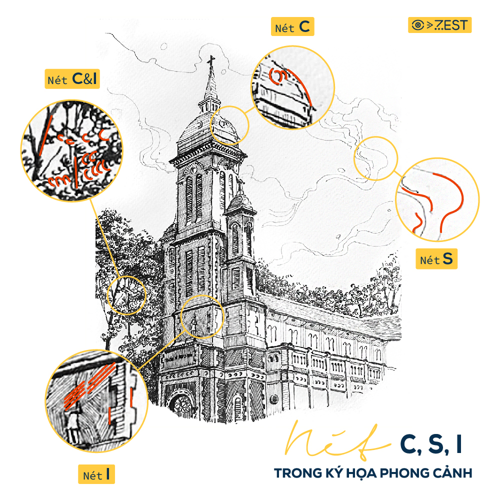 Vẽ tranh ký họa phong cảnh bằng nét CSI