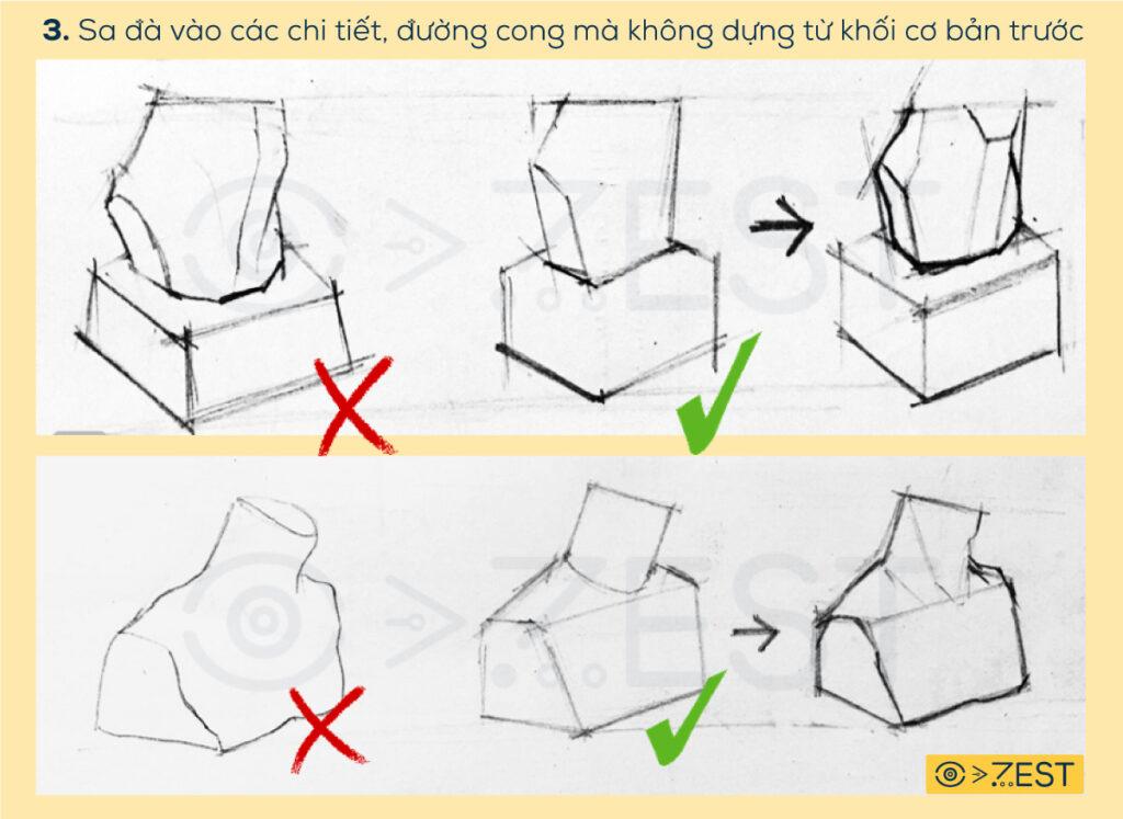 Tips vẽ tượng thạch cao đơn giản