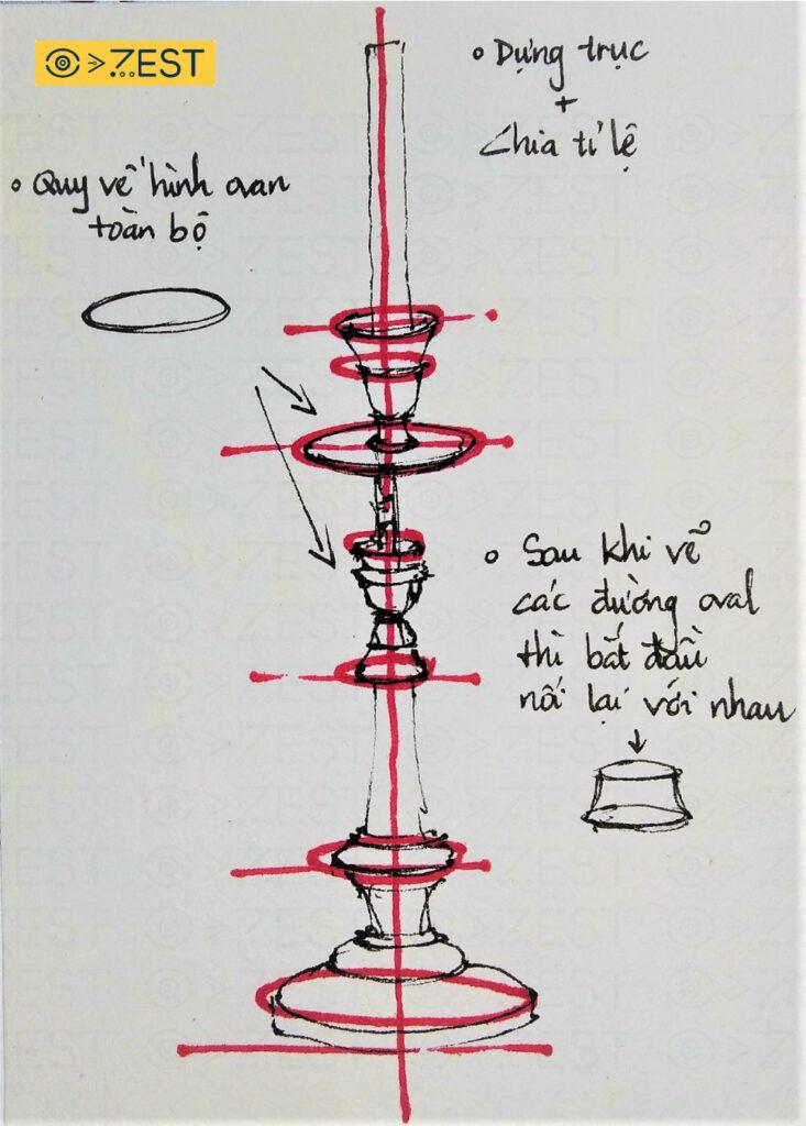 Hướng dẫn vẽ ký họa bằng bút kim và đệm màu nước